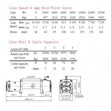 El.gervė (Muscle Lift) 24V 12500Lbs/5665kg, (Radio valdymas) 2