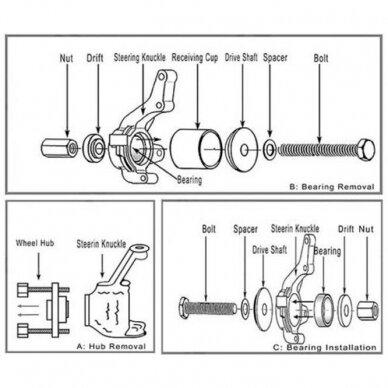 Priekinio rato guolių nuėmimo rinkinys 3